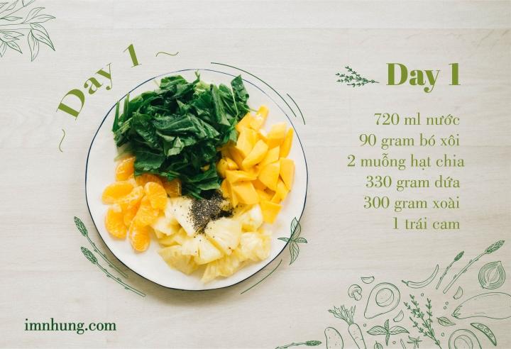 detox 12 ngày 3