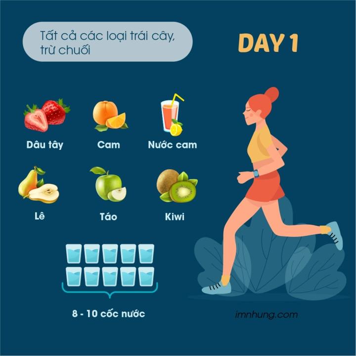 GM diet 1