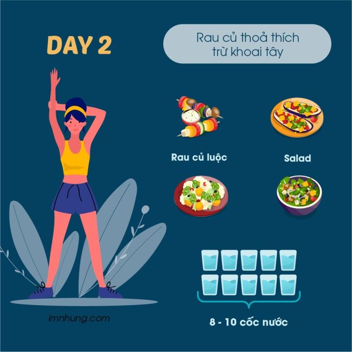 GM diet 2